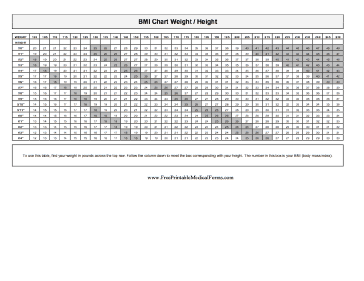 Printable BMI Chart Weight / Height