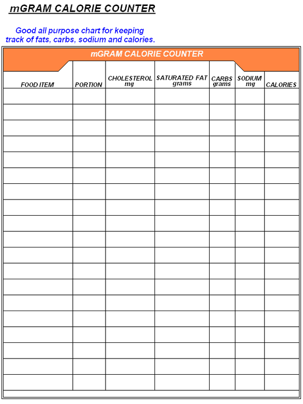 image relating to Printable Calorie Chart identify Calorie Counter Sheet Printable store refreshing