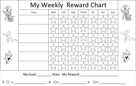 behavioral chart   Ibov.jonathandedecker.com