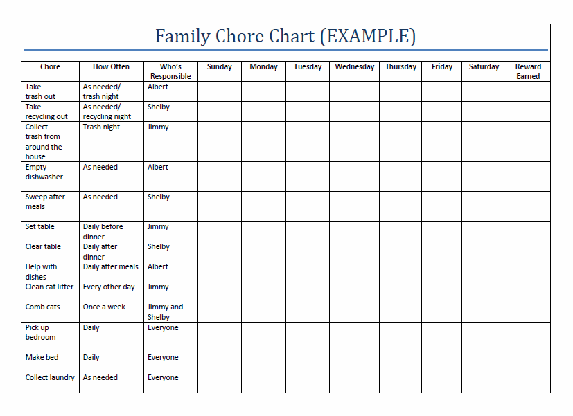 chore chart templates free printable   Demire.agdiffusion.com