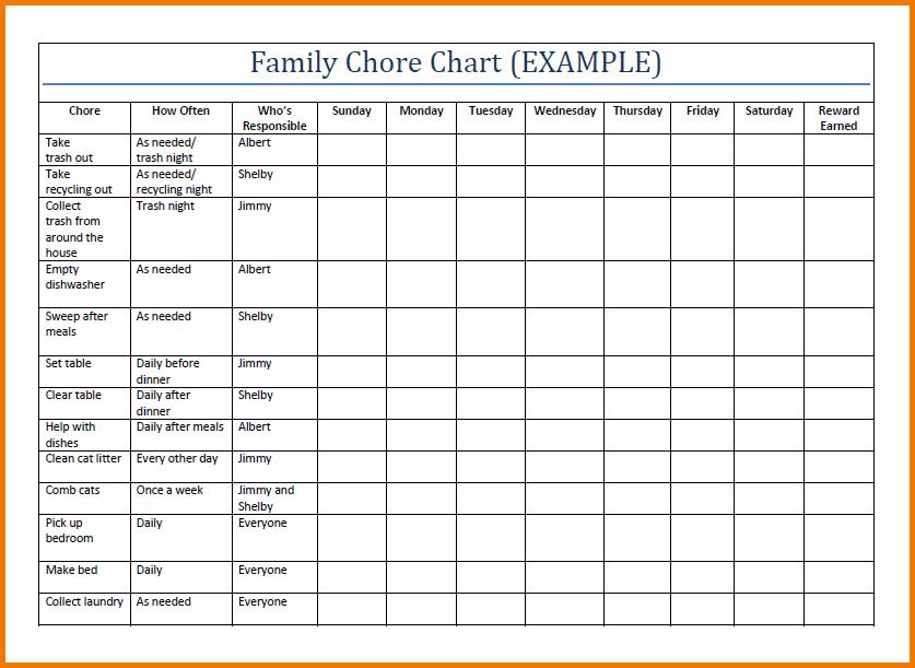 chore chart templates free printable   Demire.agdiffusion.com