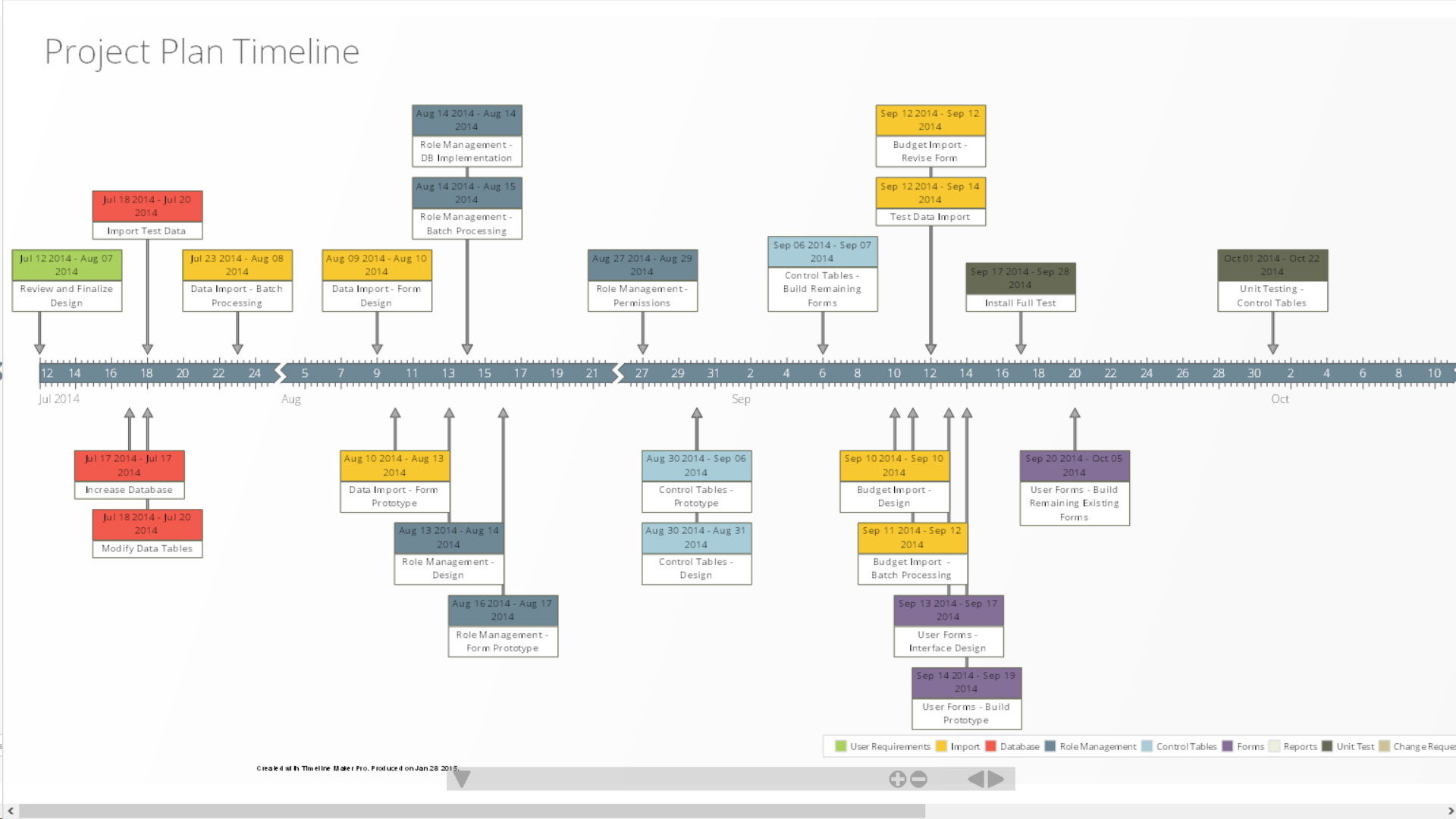 free timeline maker   Demire.agdiffusion.com