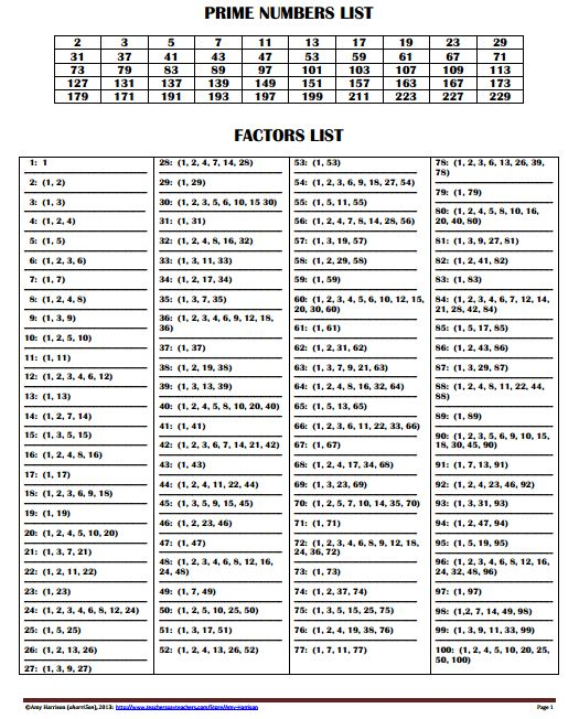 FREE! Printable Factors and Prime Numbers List Factors List: 1 100