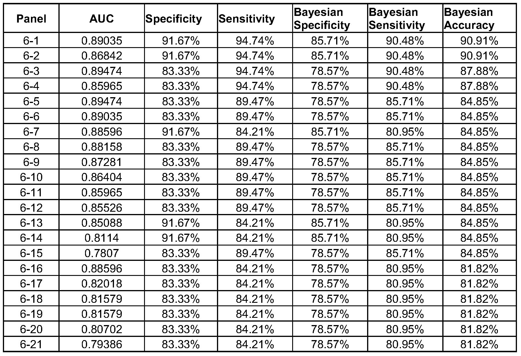 factor chart 1 200   Ibov.jonathandedecker.com