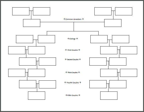 Working Chart (1 metre) | Genealogy, ancestry info | Pinterest