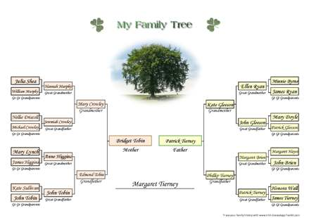 Free printable family tree chart. Four generations on one A4