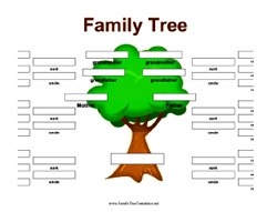 Printable Family Tree Templates – GenealogyBlog