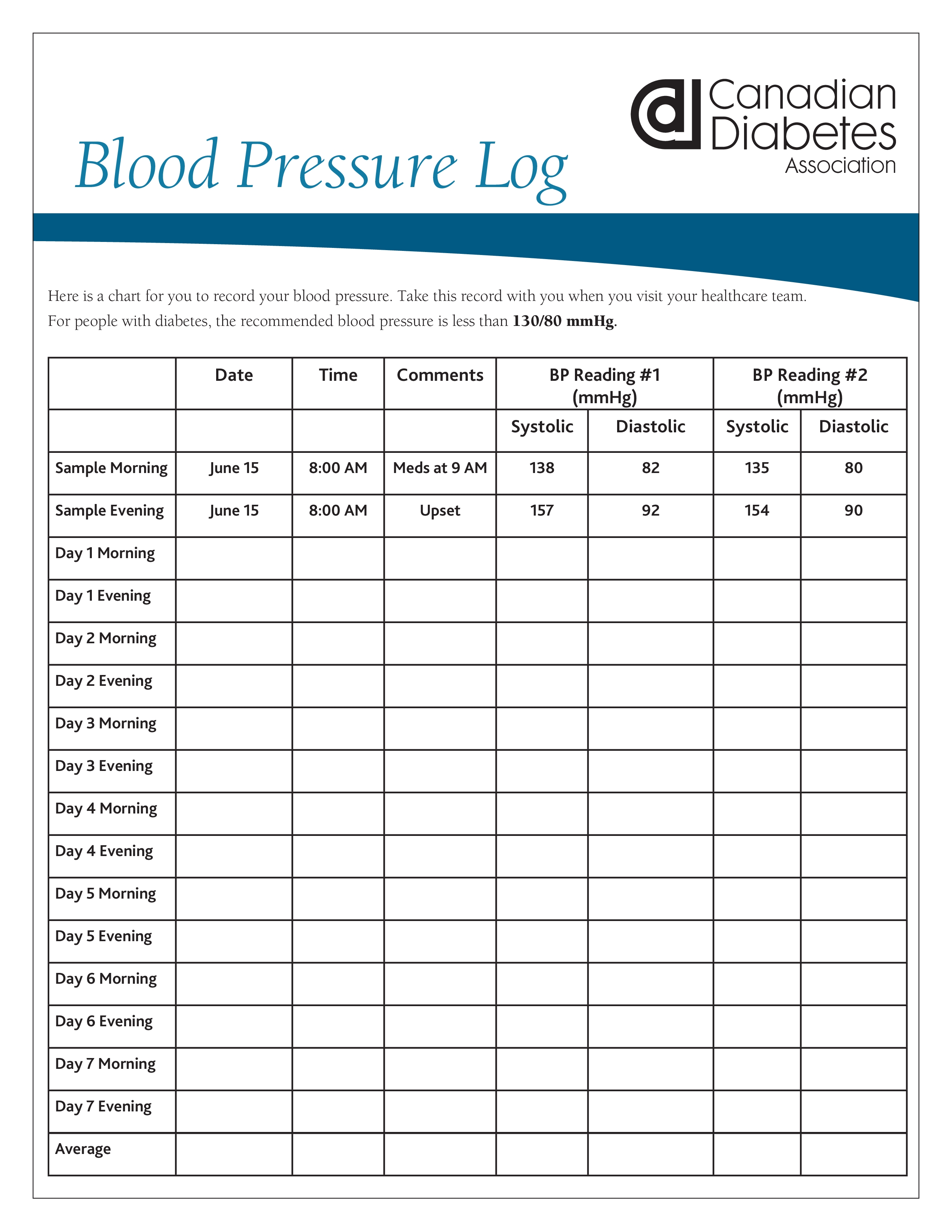 graphic relating to Free Printable Log Sheets named Free of charge Printable Blood Strain Log Sheets keep new
