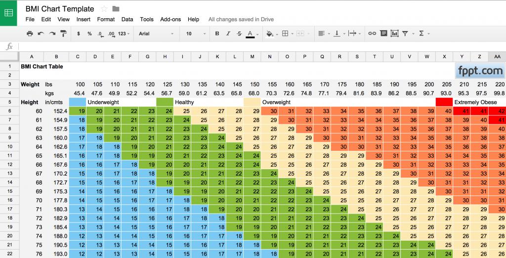 Free Printable Body Mass Index Chart