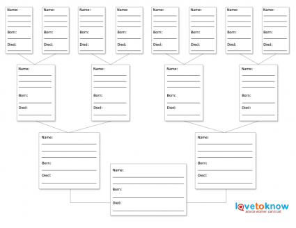 Family Tree Template & How To Get Started | GenealogyBank