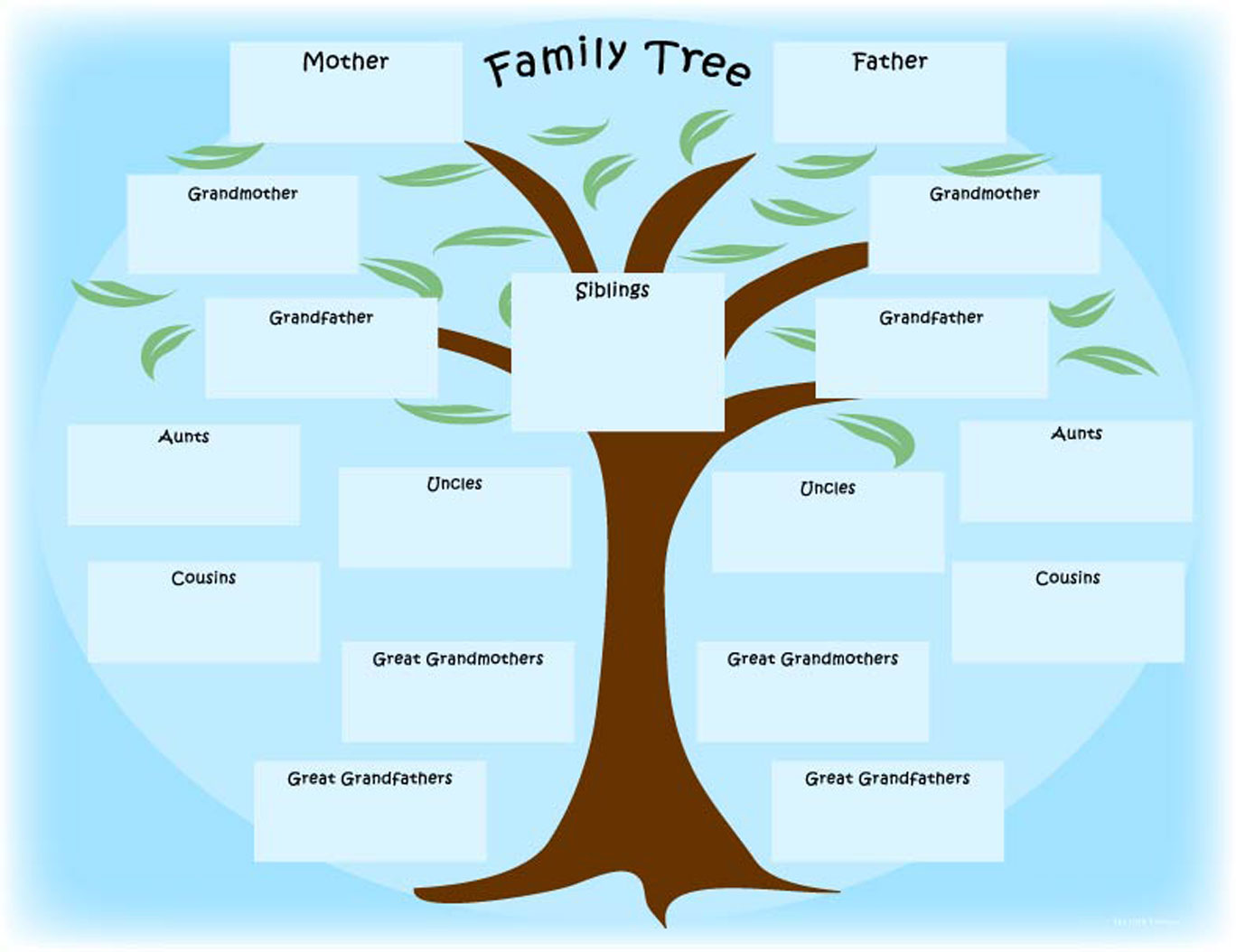 make a family tree for free   Demire.agdiffusion.com