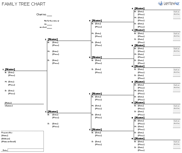Free Printable Family Tree Template | Free Family Tree Template