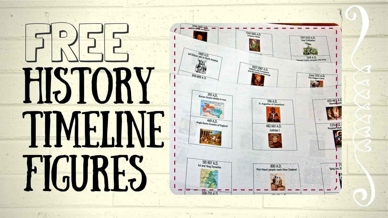 FREE History Timeline Figures for Kids Homeschooling   YouTube
