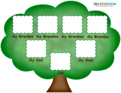 Family Tree Template for Kids | geneology | Pinterest | Tree