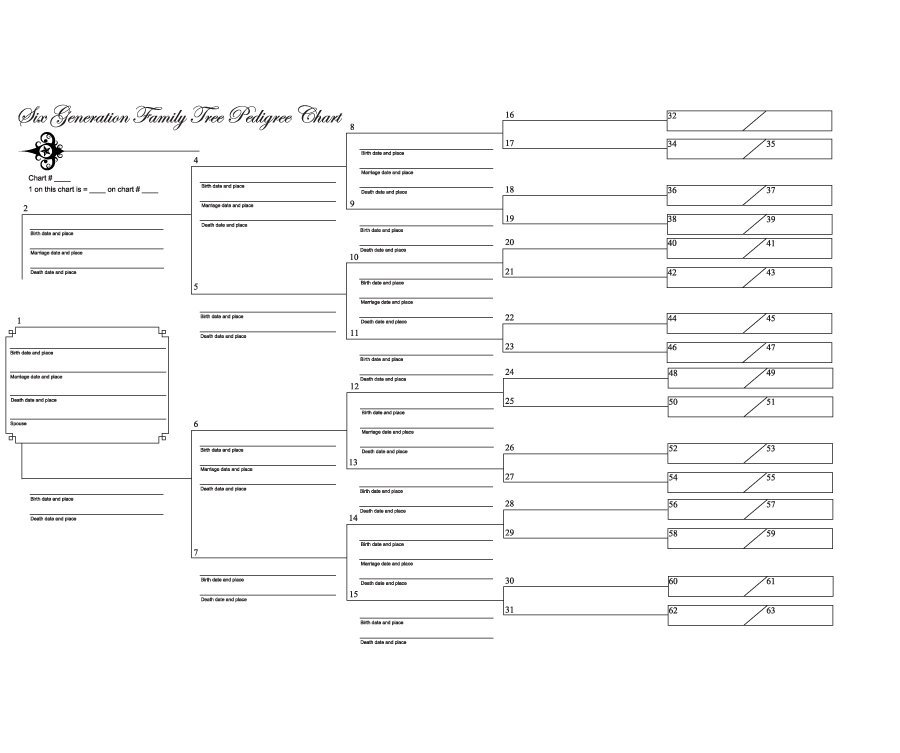 Online Family Tree Maker Printable   Image Home Garden and Tree