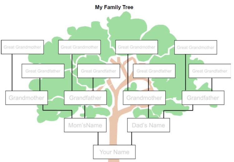 easy ways to make a family tree online e1448354368671