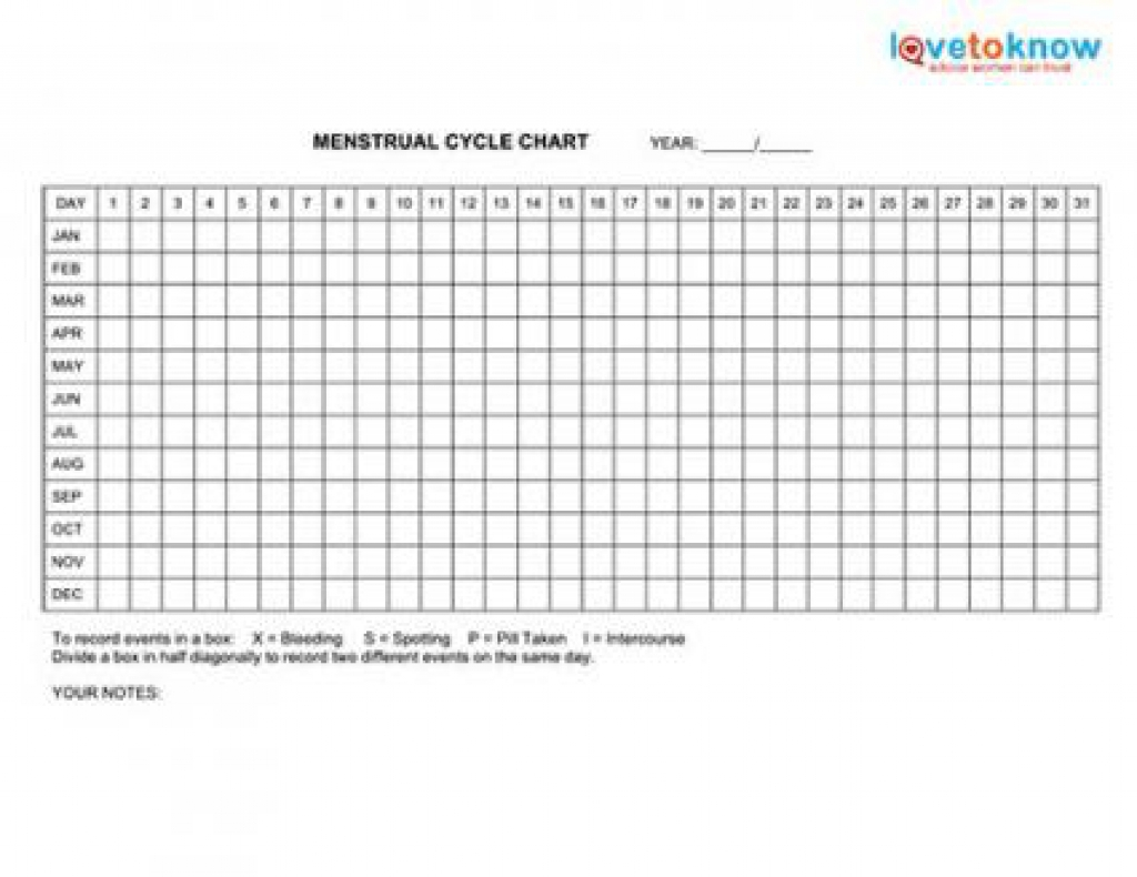Menstrual Chart Printable | shop freshMenstrual Cycle Calendar Printable