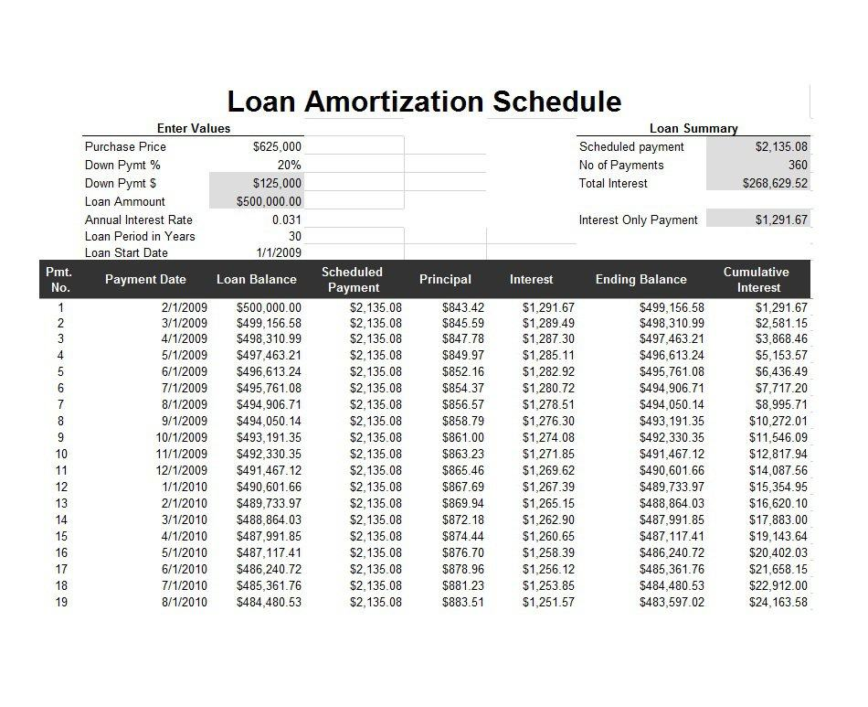Online Loan Amortization Schedule: Printable Home & Auto Loan