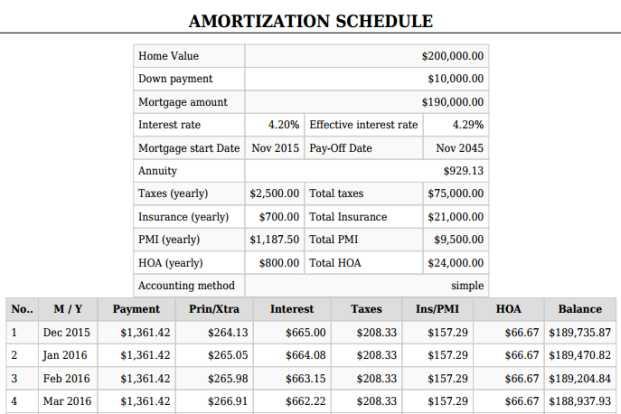 amortization calculator schedule   Demire.agdiffusion.com
