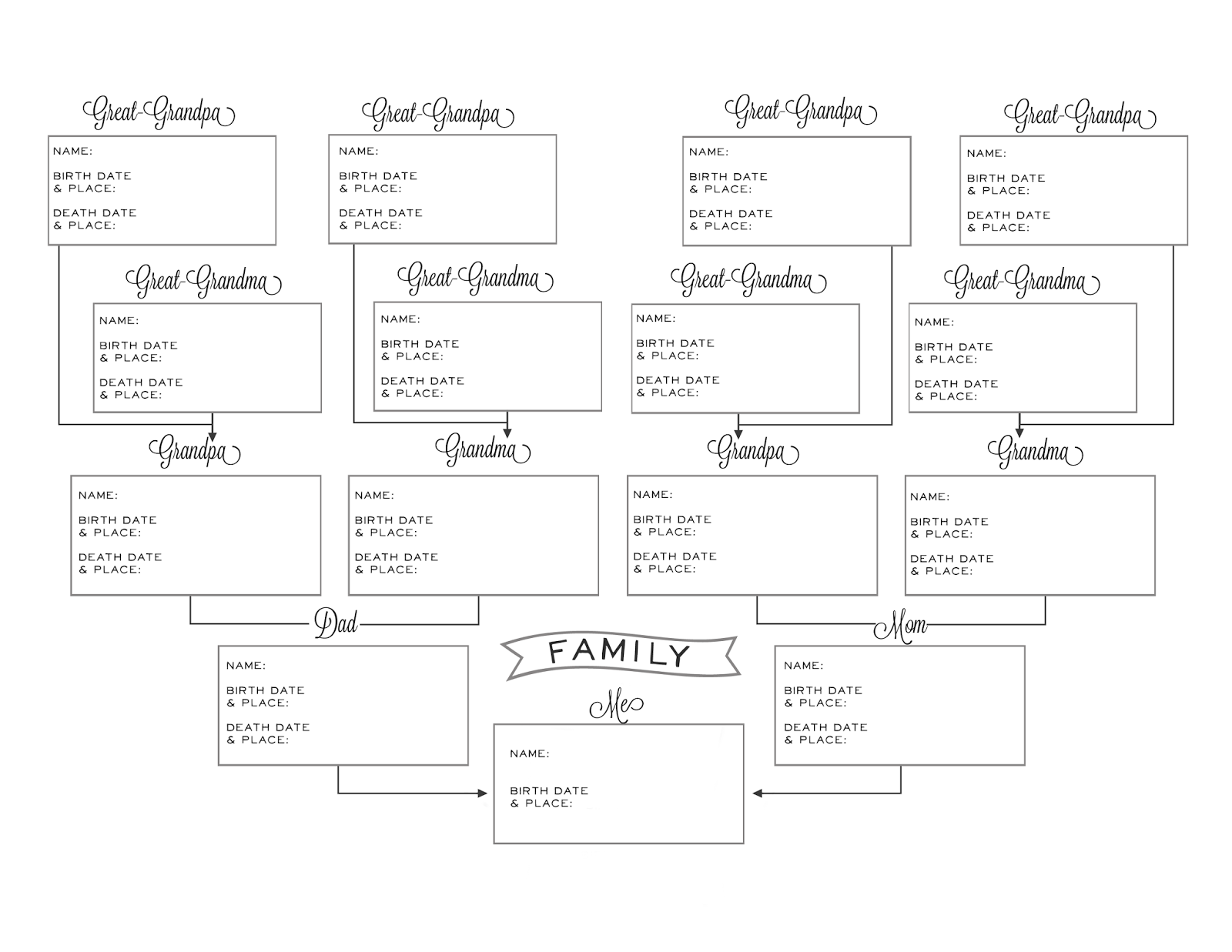 Free Printable   Cute Pedigree Chart | Summer Owens