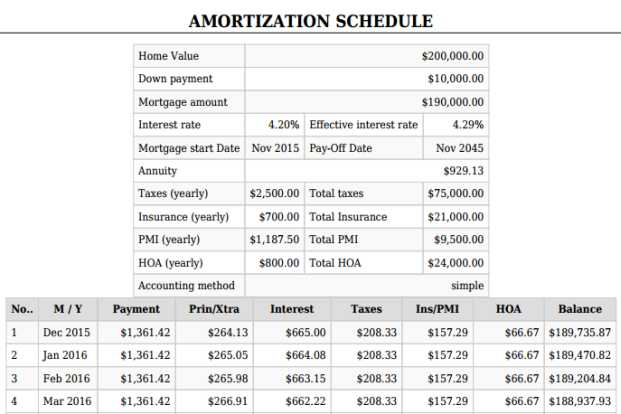 Printable Amortization Schedule | clever hippo