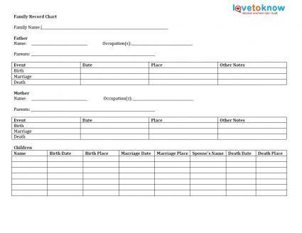 Genealogy Forms | Ancestry | Pinterest | Genealogy, Genealogy