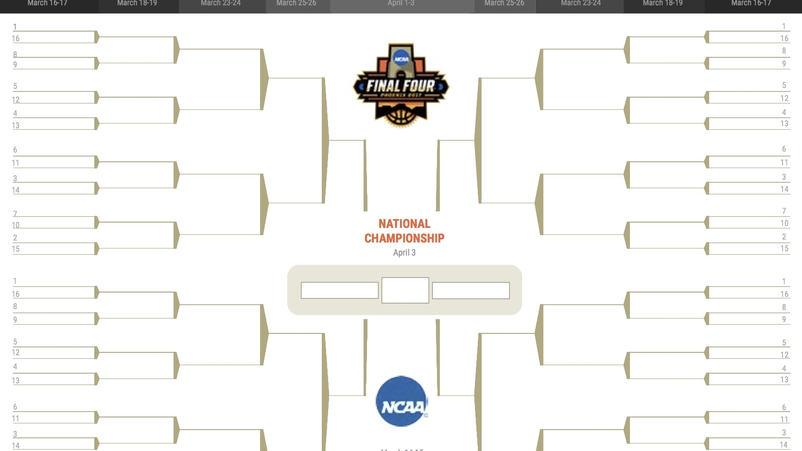 NCAA Tournament 2017: Printable March Madness bracket | NCAA