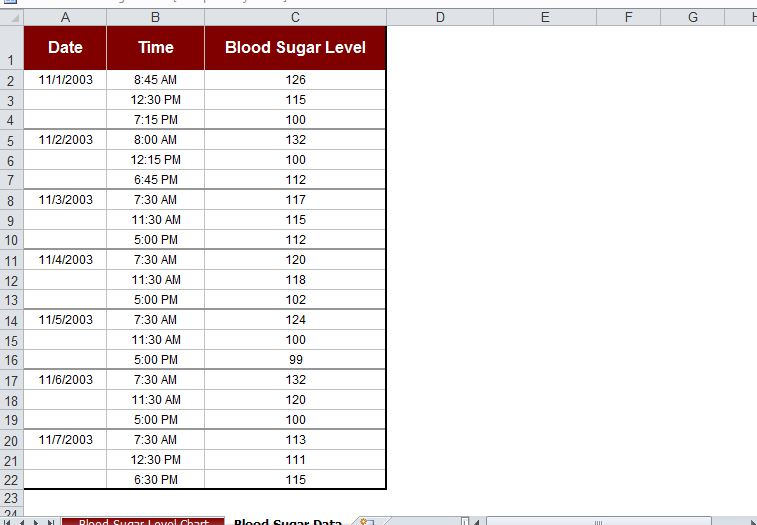 blood glucose chart template