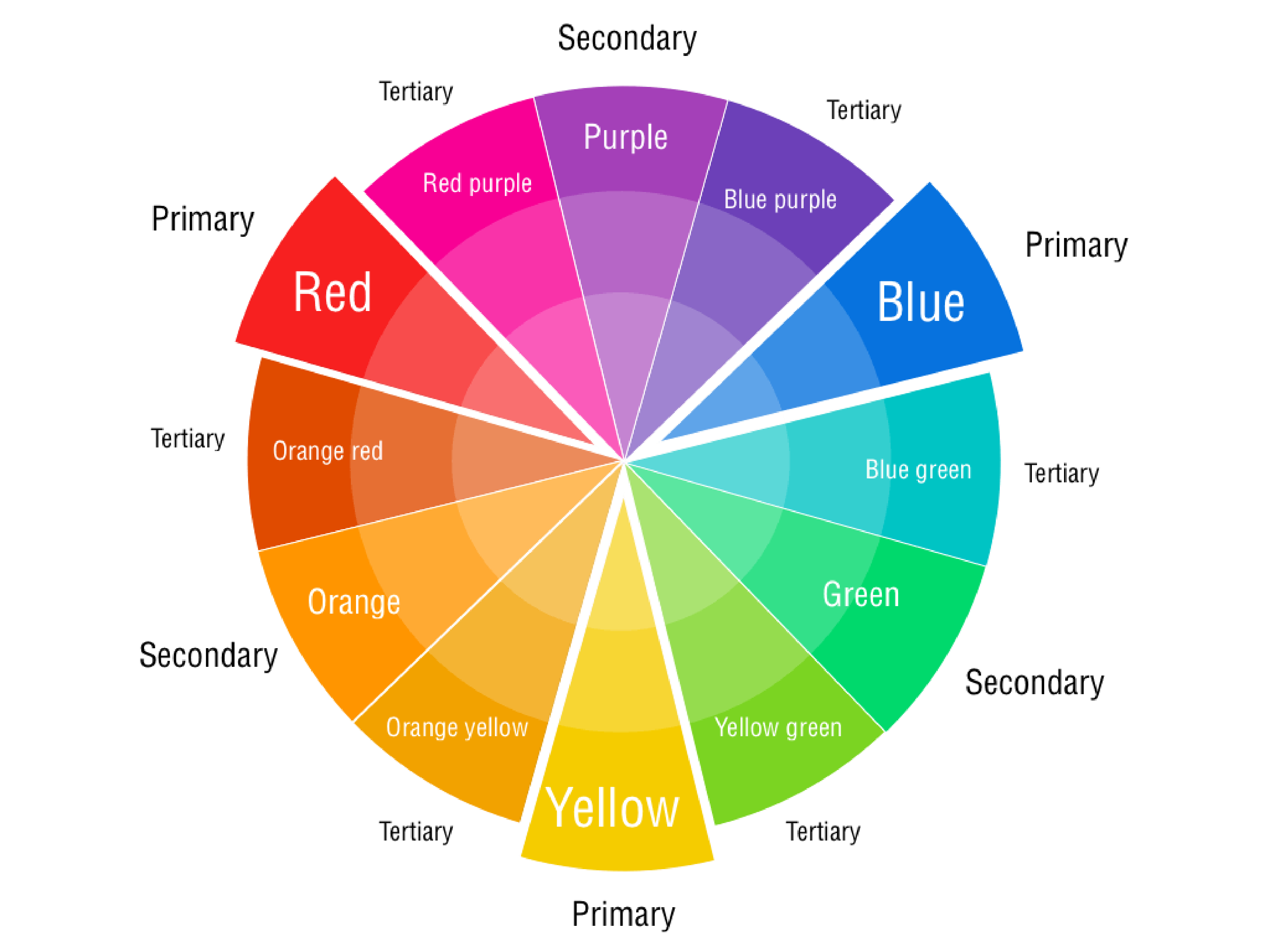 Free Printable Color Wheel Chart | Templates at