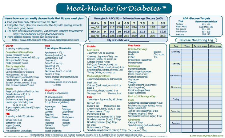 Printable Diabetes Chart Shop Fresh