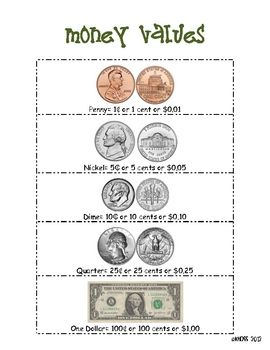 coin chart printable   Google Search | Math Ideas | Pinterest