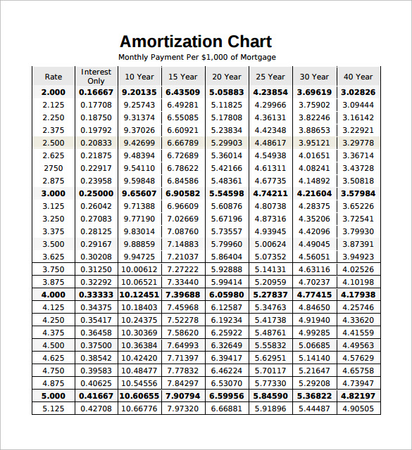 9 Mortgage Amortization Calculator Templates to Download | Sample