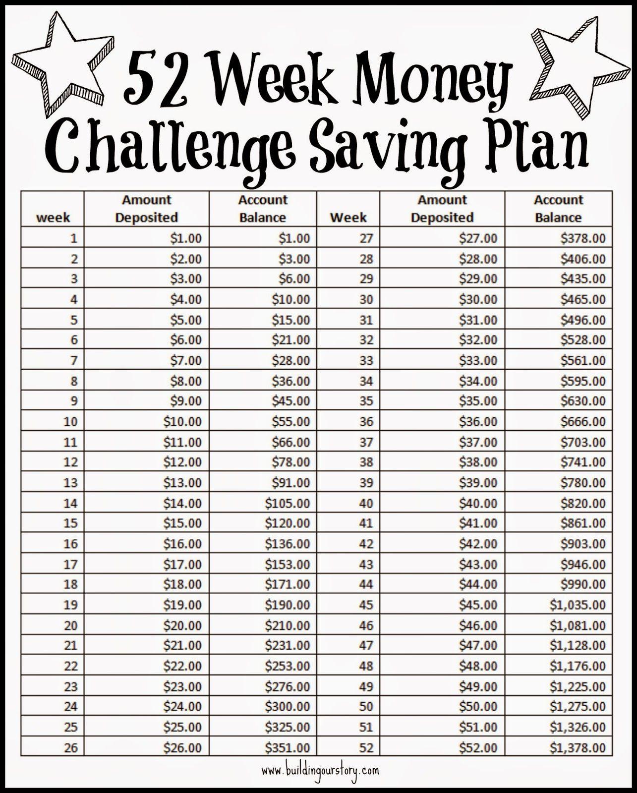52 Week Money Challenge Saving Plan   Free Printable. Saving Money