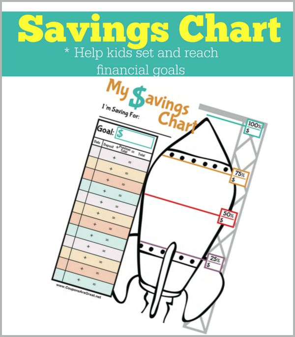 Printable Savings Chart for Kids: Help Kids Set and Reach