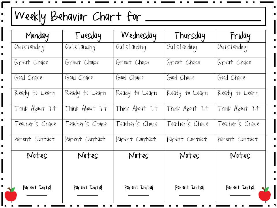 weekly behavior chart   Ibov.jonathandedecker.com
